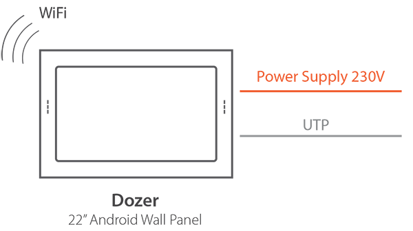 """Dozer - 22"""" Android Wall Panel - Smart Home Building Automation"""